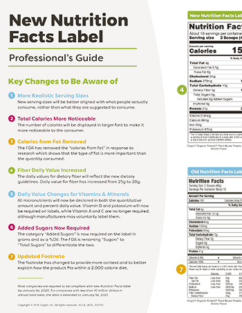 New Nutrition Facts Label Guide